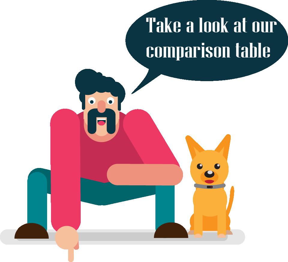 Bark collar comparison