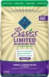 Blue Buffalo Basics Limited Ingredient Grain-Free Formula